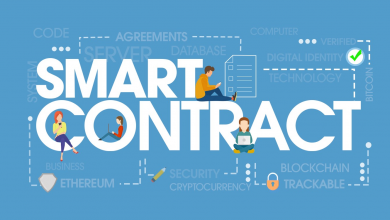Photo of Beginner's Guide: What Are Smart Contracts and How Do They Work?
