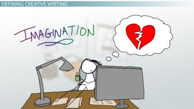 Photo of The Research Proposal Can Be A Piece Of Creative Writing