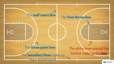 Photo of What do tactics mean in basketball?